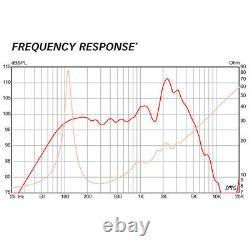 Eminence Legend 1275 12 8 Ohm Lead Rhythm Guitar 75 W Replacement Speaker