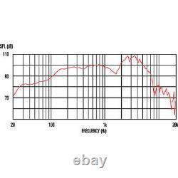 Celestion Heritage G12h 75 Hz 12 8 Ohm Guitar Speaker